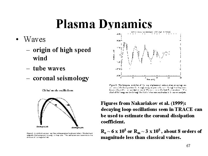 Plasma Dynamics • Waves – origin of high speed wind – tube waves –