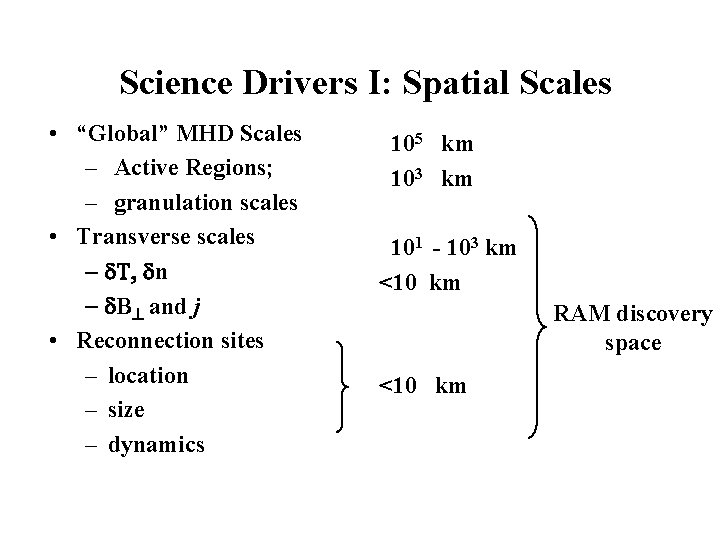 """Science Drivers I: Spatial Scales • """"Global"""" MHD Scales – Active Regions; – granulation"""