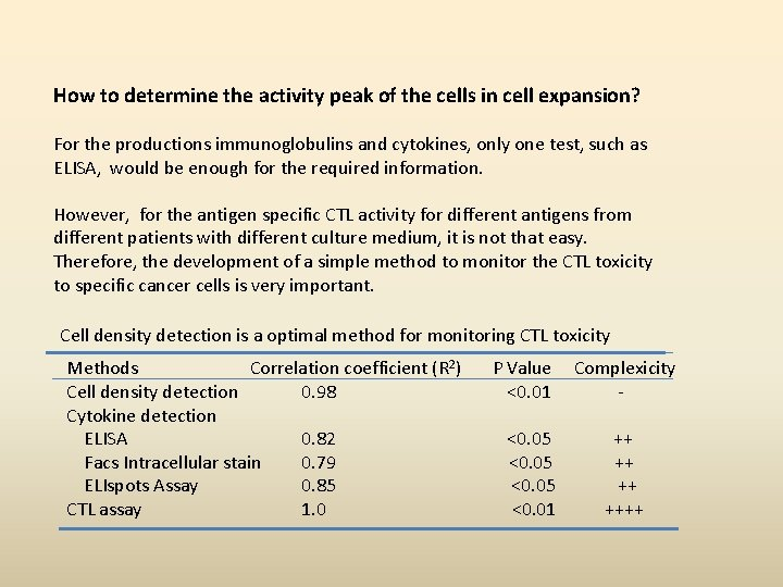 How to determine the activity peak of the cells in cell expansion? For the