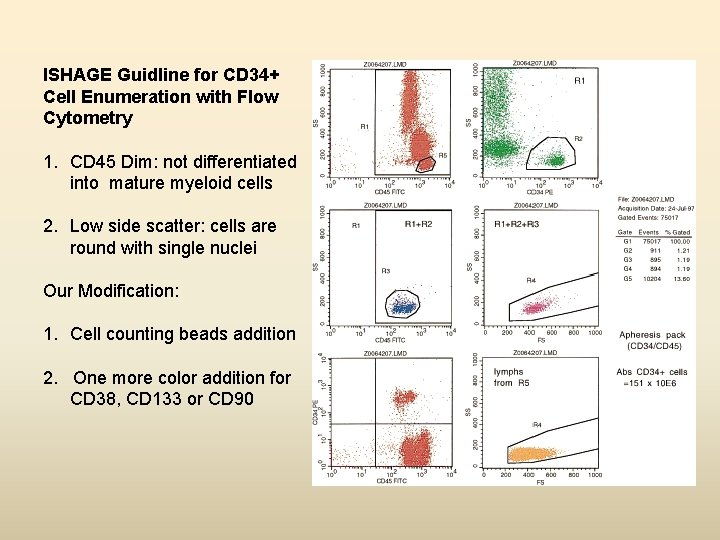 ISHAGE Guidline for CD 34+ Cell Enumeration with Flow Cytometry 1. CD 45 Dim: