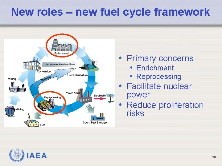 New roles – new fuel cycle framework • Primary concerns • Enrichment • Reprocessing