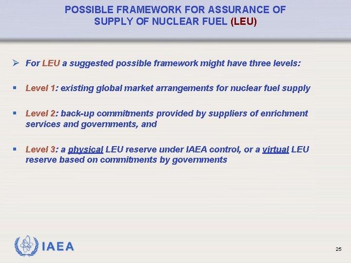 POSSIBLE FRAMEWORK FOR ASSURANCE OF SUPPLY OF NUCLEAR FUEL (LEU) Ø For LEU a