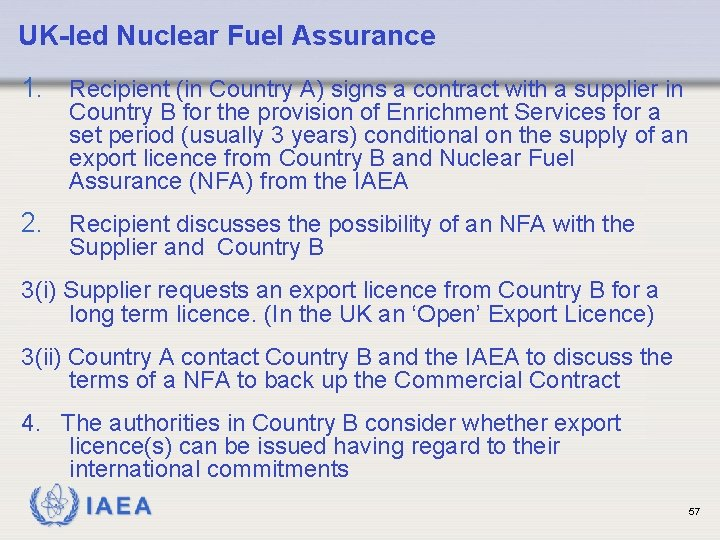 UK-led Nuclear Fuel Assurance 1. Recipient (in Country A) signs a contract with a