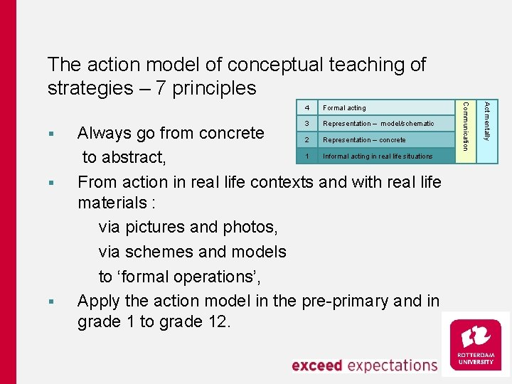 The action model of conceptual teaching of strategies – 7 principles § 3 Representation