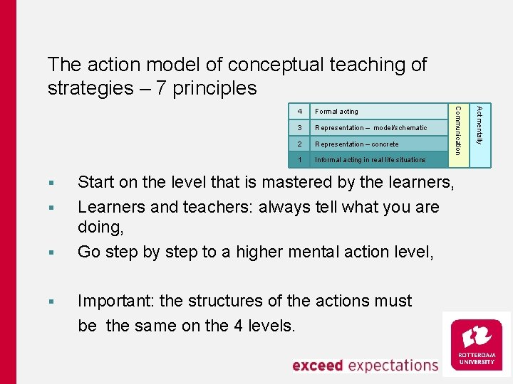 The action model of conceptual teaching of strategies – 7 principles § § 3