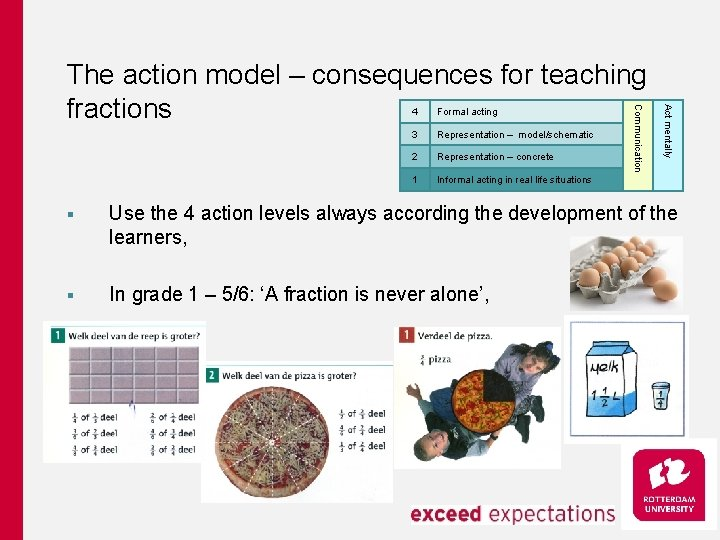 Formal acting 3 Representation – model/schematic 2 Representation – concrete 1 Informal acting in