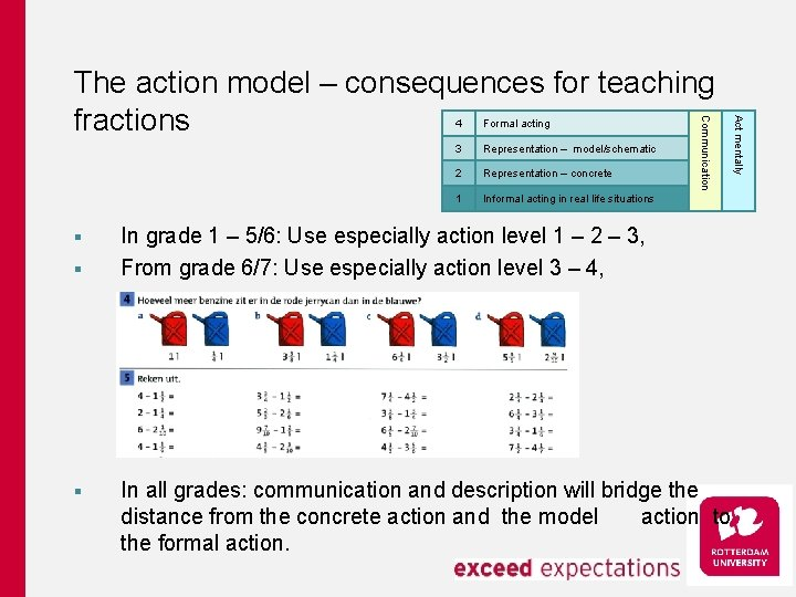 § § Formal acting 3 Representation – model/schematic 2 Representation – concrete 1 Informal