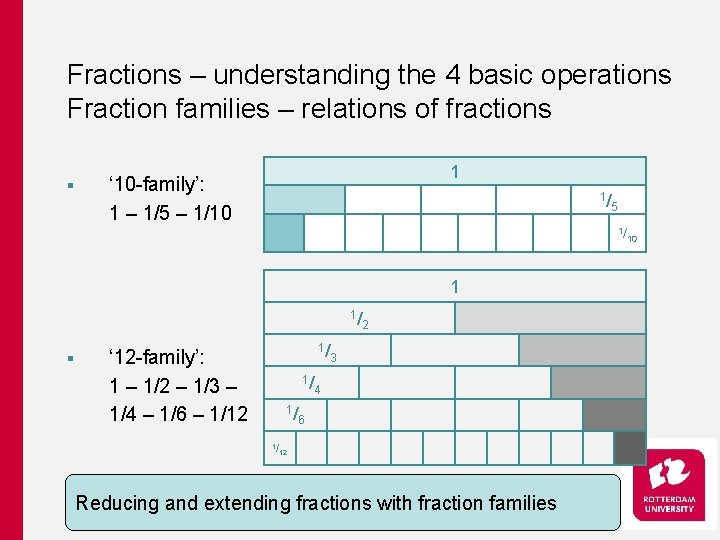 Fractions – understanding the 4 basic operations Fraction families – relations of fractions §