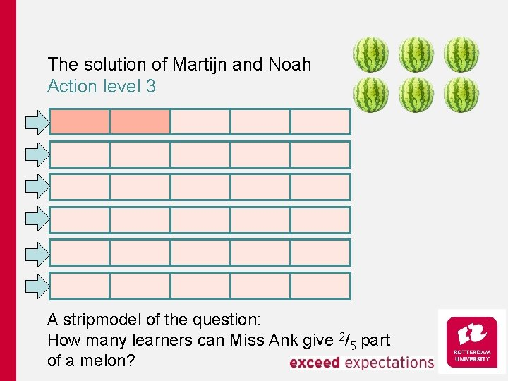 The solution of Martijn and Noah Action level 3 A stripmodel of the question: