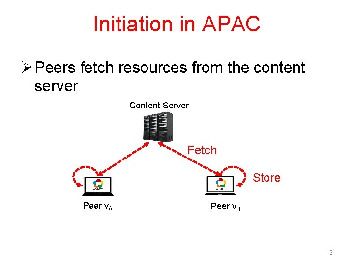 Initiation in APAC Ø Peers fetch resources from the content server Content Server Fetch