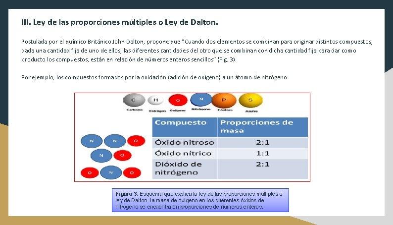III. Ley de las proporciones múltiples o Ley de Dalton. Postulada por el químico