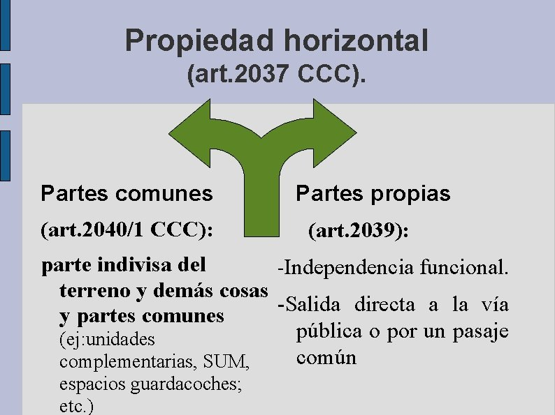 Propiedad horizontal (art. 2037 CCC). Partes comunes (art. 2040/1 CCC): Partes propias (art. 2039):
