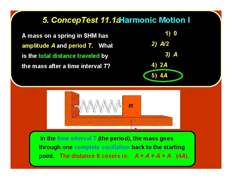 5. Concep. Test 11. 1 a. Harmonic Motion I A mass on a spring