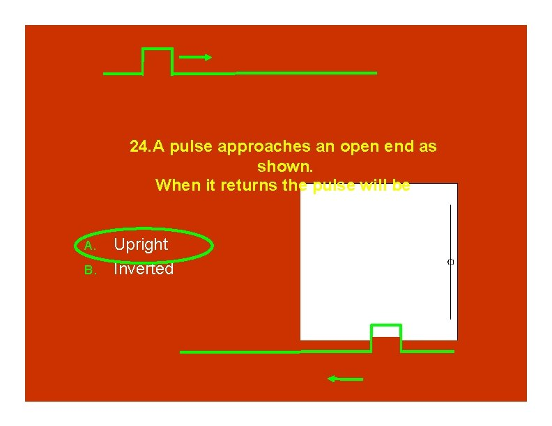 24. A pulse approaches an open end as shown. When it returns the pulse