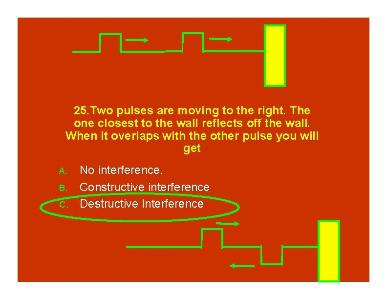 25. Two pulses are moving to the right. The one closest to the wall