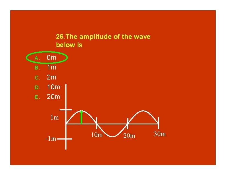 26. The amplitude of the wave below is A. B. C. D. E. 0