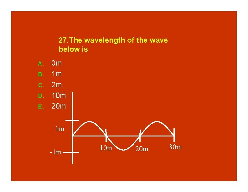 27. The wavelength of the wave below is A. B. C. D. E. 0
