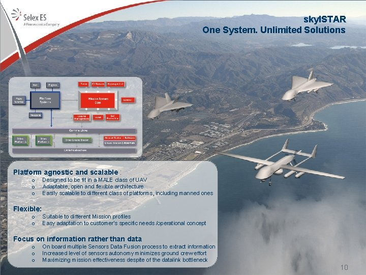 sky. ISTAR One System. Unlimited Solutions Platform agnostic and scalable : o o o