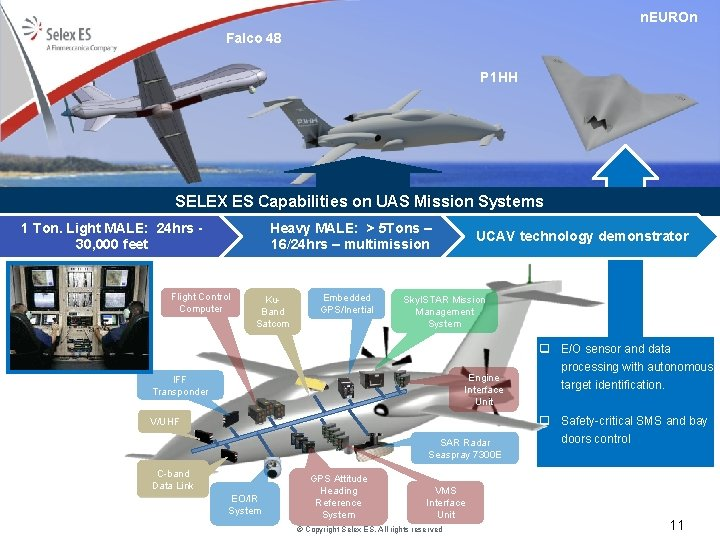 n. EUROn Falco 48 P 1 HH SELEX ES Capabilities on UAS Mission Systems