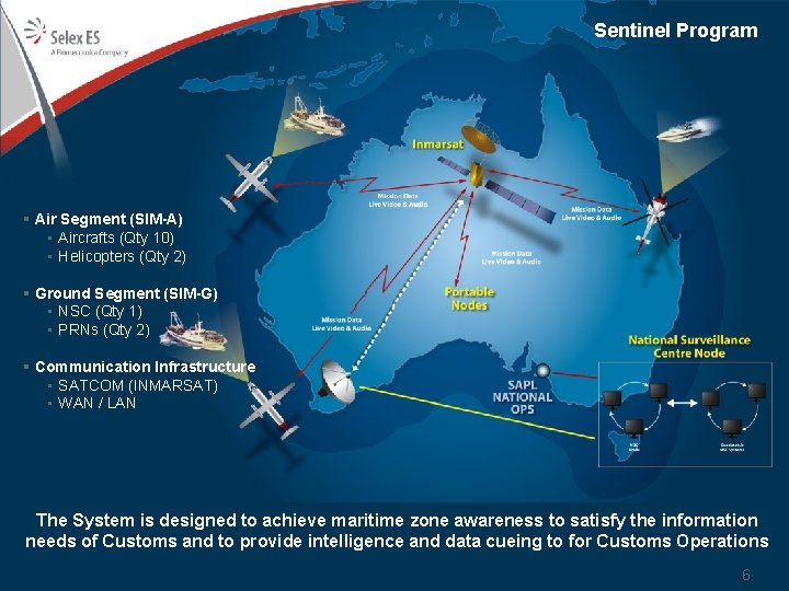 Sentinel Program § Air Segment (SIM-A) • Aircrafts (Qty 10) • Helicopters (Qty 2)