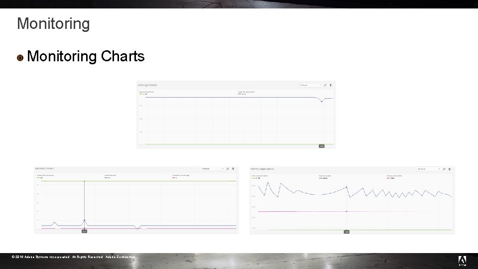 Monitoring Charts © 2016 Adobe Systems Incorporated. All Rights Reserved. Adobe Confidential.