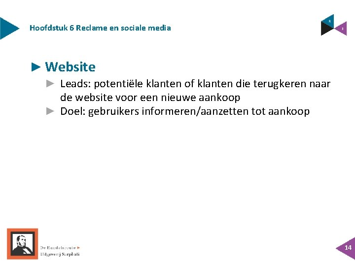 Hoofdstuk 6 Reclame en sociale media ► Website ► Leads: potentiële klanten of klanten