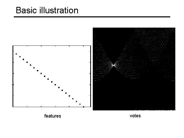 Basic illustration features votes