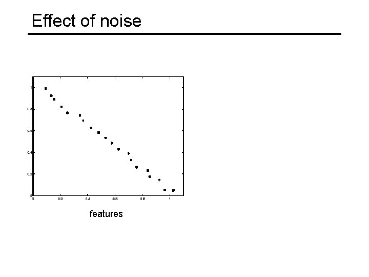 Effect of noise features votes