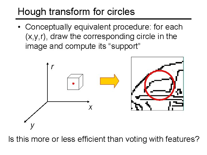 Hough transform for circles • Conceptually equivalent procedure: for each (x, y, r), draw