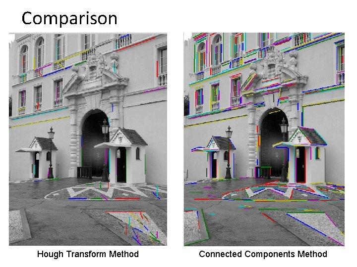 Comparison Hough Transform Method Connected Components Method