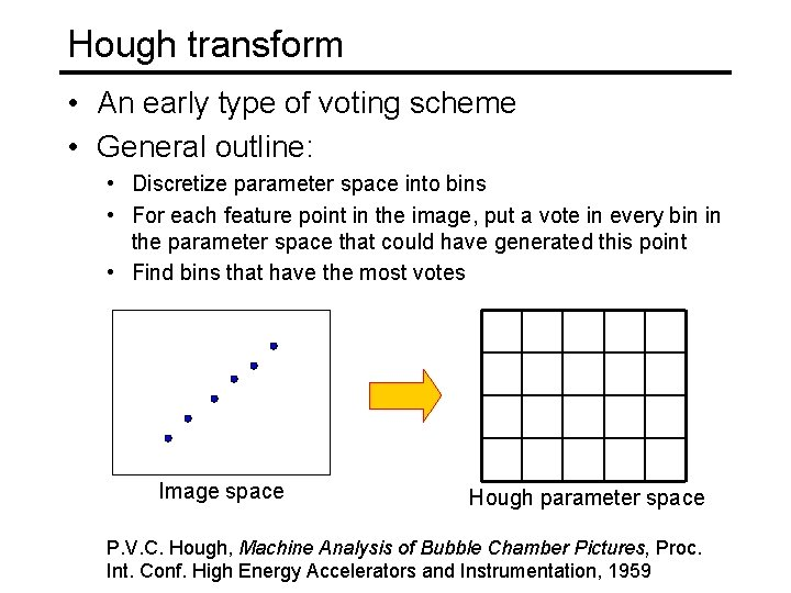 Hough transform • An early type of voting scheme • General outline: • Discretize