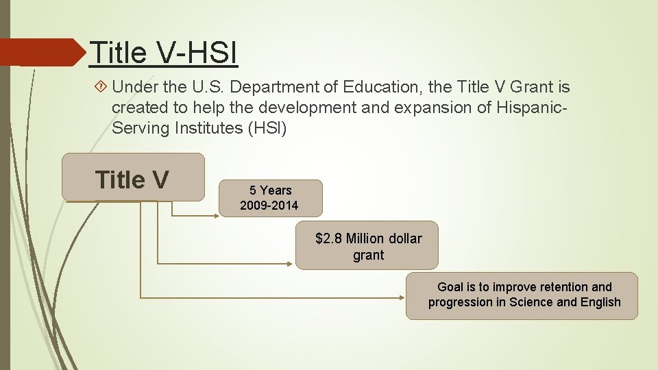Title V-HSI Under the U. S. Department of Education, the Title V Grant is