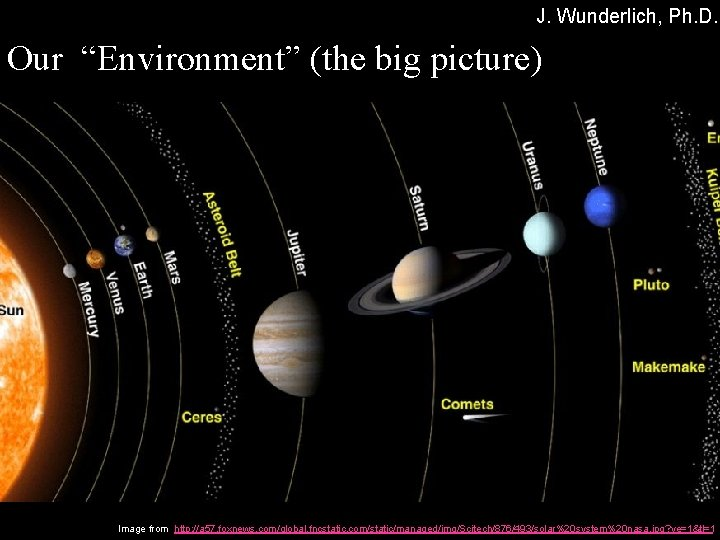 """J. Wunderlich, Ph. D. Our """"Environment"""" (the big picture) Image from http: //a 57."""