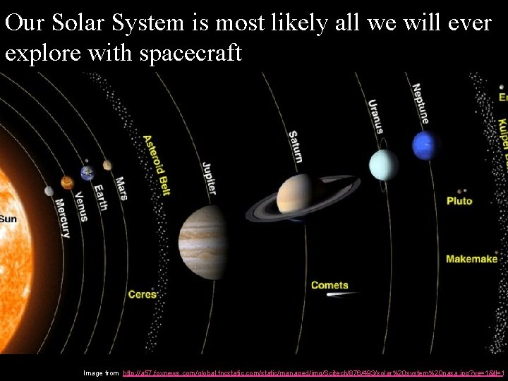 Our Solar System is most likely all we will ever explore with spacecraft Image