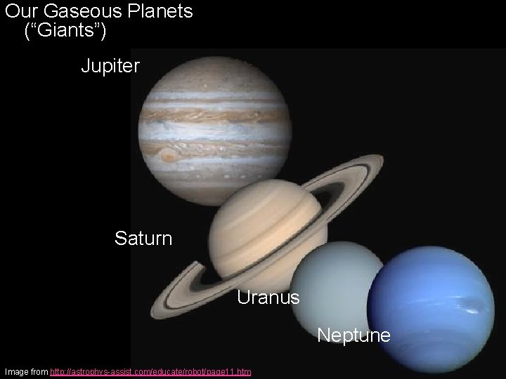 """Our Gaseous Planets (""""Giants"""") Jupiter Saturn Uranus Neptune Image from http: //astrophys-assist. com/educate/robot/page 11."""