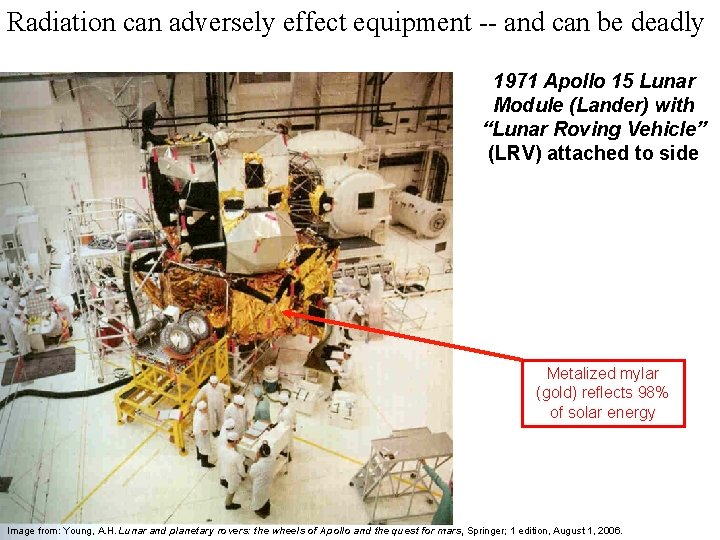Radiation can adversely effect equipment -- and can be deadly 1971 Apollo 15 Lunar