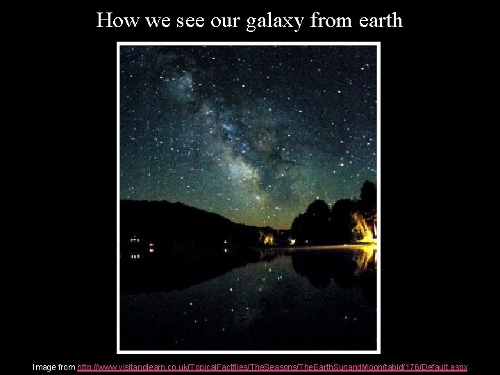 How we see our galaxy from earth Image from http: //www. visitandlearn. co. uk/Topical.