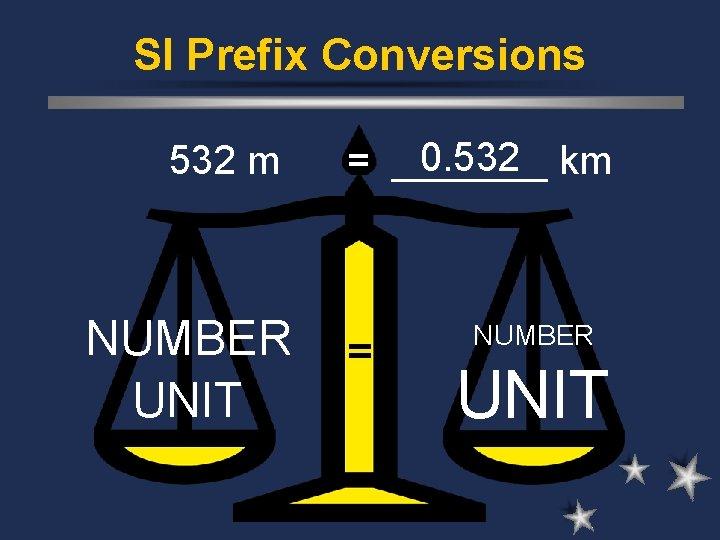 SI Prefix Conversions 532 m NUMBER UNIT 0. 532 km = _______ = NUMBER