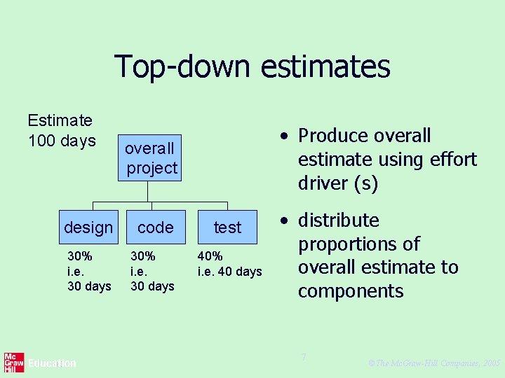 Top-down estimates Estimate 100 days • Produce overall estimate using effort driver (s) overall