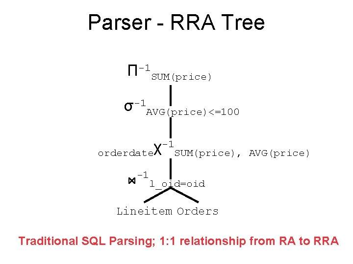 Parser - RRA Tree П-1 SUM(price) σ-1 AVG(price)<=100 -1 χ orderdate SUM(price), -1 AVG(price)