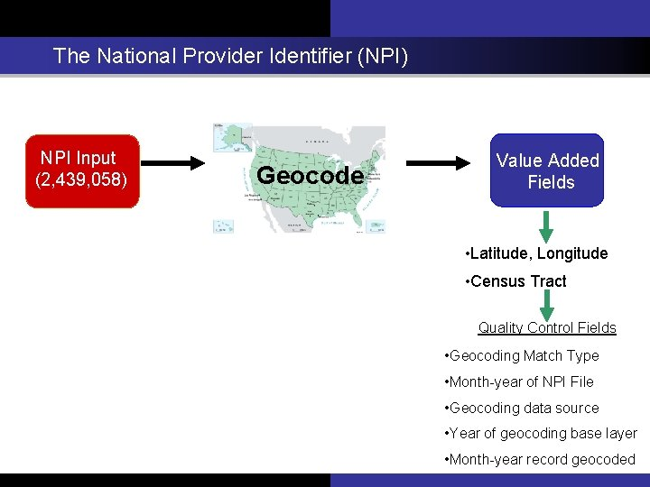 The National Provider Identifier (NPI) NPI Input (2, 439, 058) Geocode Value Added Fields