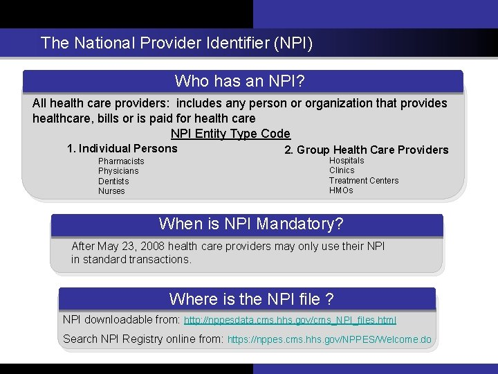 The National Provider Identifier (NPI) Who has an NPI? All health care providers: includes