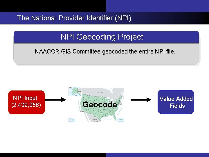The National Provider Identifier (NPI) Important NPI Data Elements NPI Geocoding Project NAACCR GIS