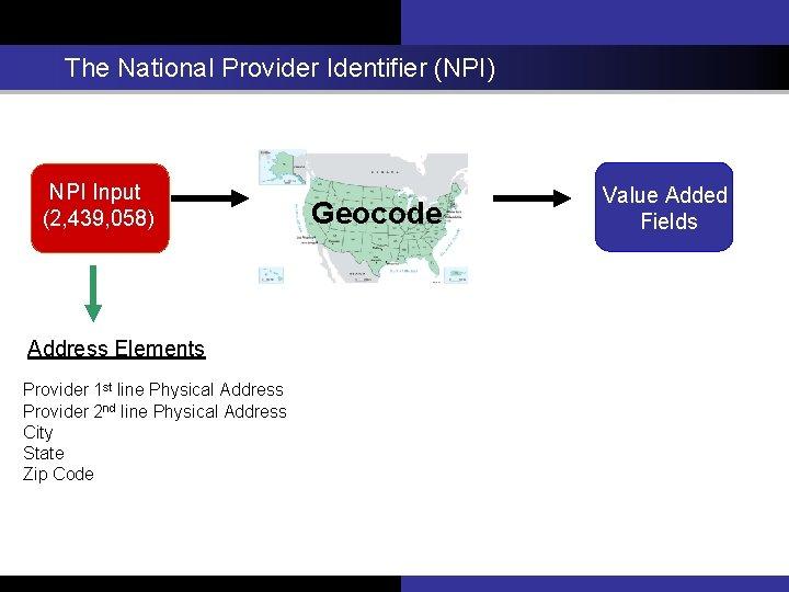 The National Provider Identifier (NPI) NPI Input (2, 439, 058) Address Elements Provider 1