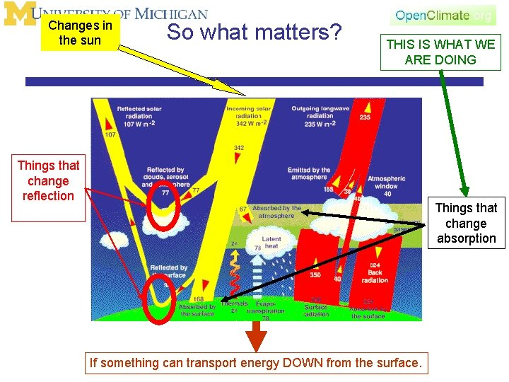 Changes in the sun So what matters? THIS IS WHAT WE ARE DOING Things