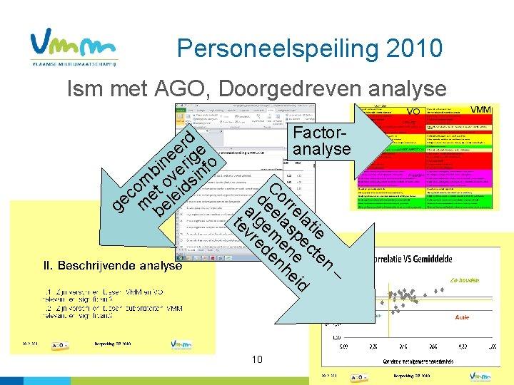 Personeelspeiling 2010 Ism met AGO, Doorgedreven analyse Factord r e analyse e e g