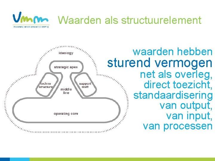 Waarden als structuurelement waarden hebben sturend vermogen net als overleg, direct toezicht, standaardisering van