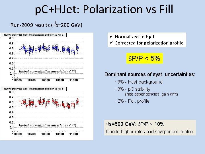 p. C+HJet: Polarization vs Fill Run-2009 results ( s=200 Ge. V) ü Normalized to