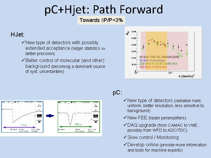 p. C+Hjet: Path Forward Towards P/P<3% HJet: ü New type of detectors with possibly