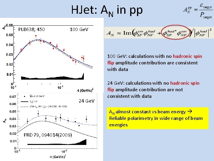 HJet: AN in pp PLB 638, 450 100 Ge. V: calculations with no hadronic